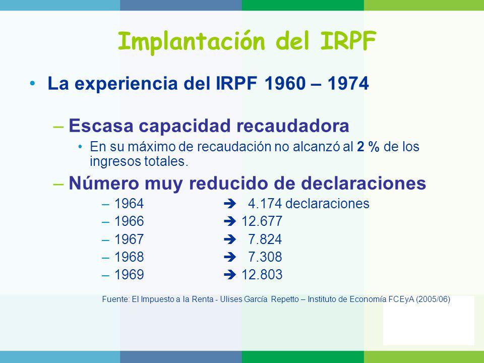 Implantación del IRPF La experiencia del IRPF 1960 – 1974