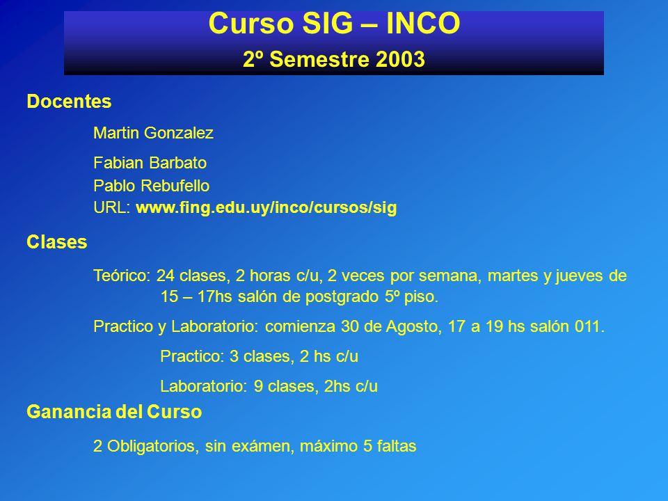 Curso SIG – INCO 2º Semestre 2003 Docentes Clases