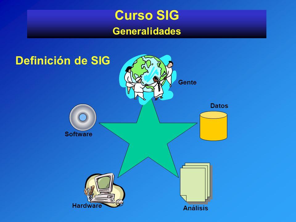 Curso SIG Definición de SIG Generalidades Gente Datos Software