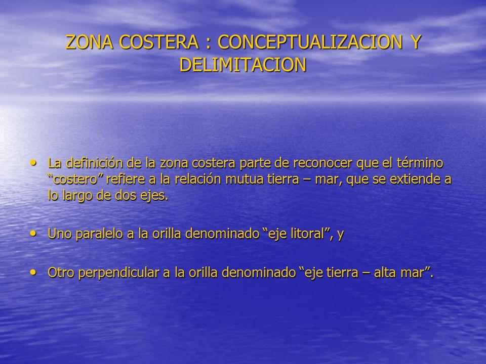 ZONA COSTERA : CONCEPTUALIZACION Y DELIMITACION