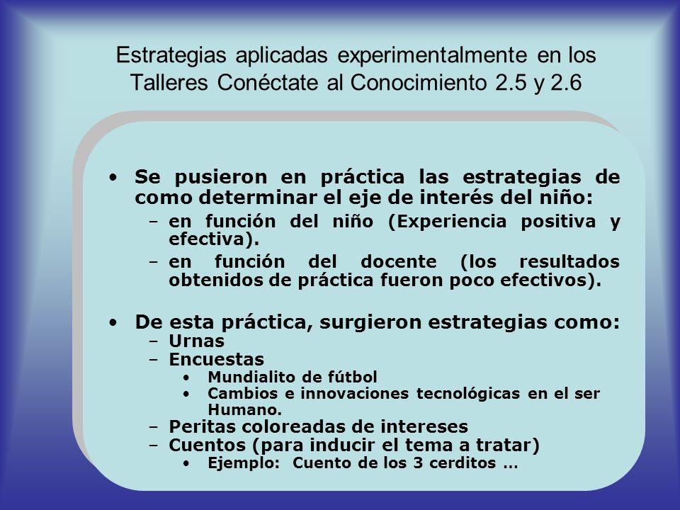 Estrategias aplicadas experimentalmente en los Talleres Conéctate al Conocimiento 2.5 y 2.6