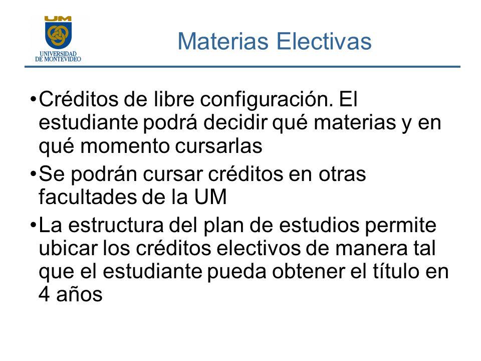 Materias Electivas Créditos de libre configuración. El estudiante podrá decidir qué materias y en qué momento cursarlas.