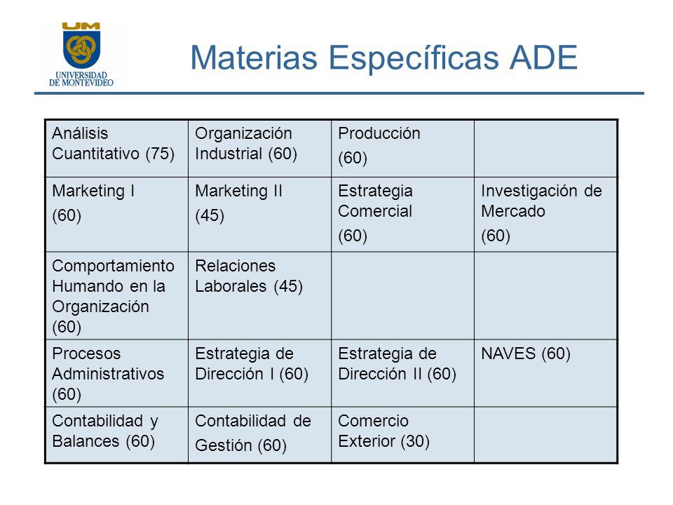 Materias Específicas ADE