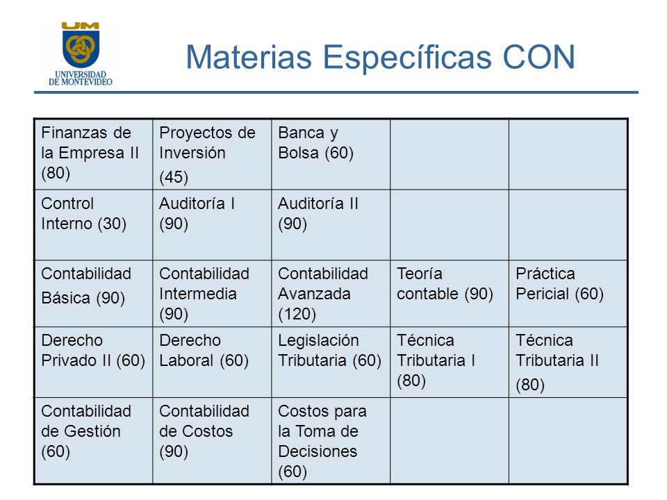 Materias Específicas CON