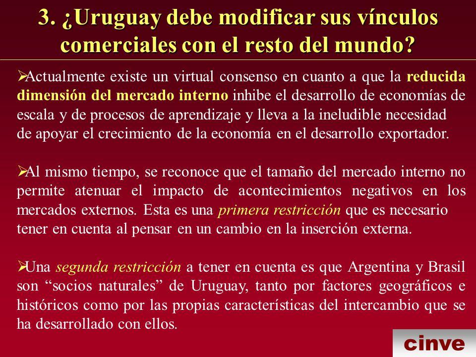 3. ¿Uruguay debe modificar sus vínculos comerciales con el resto del mundo