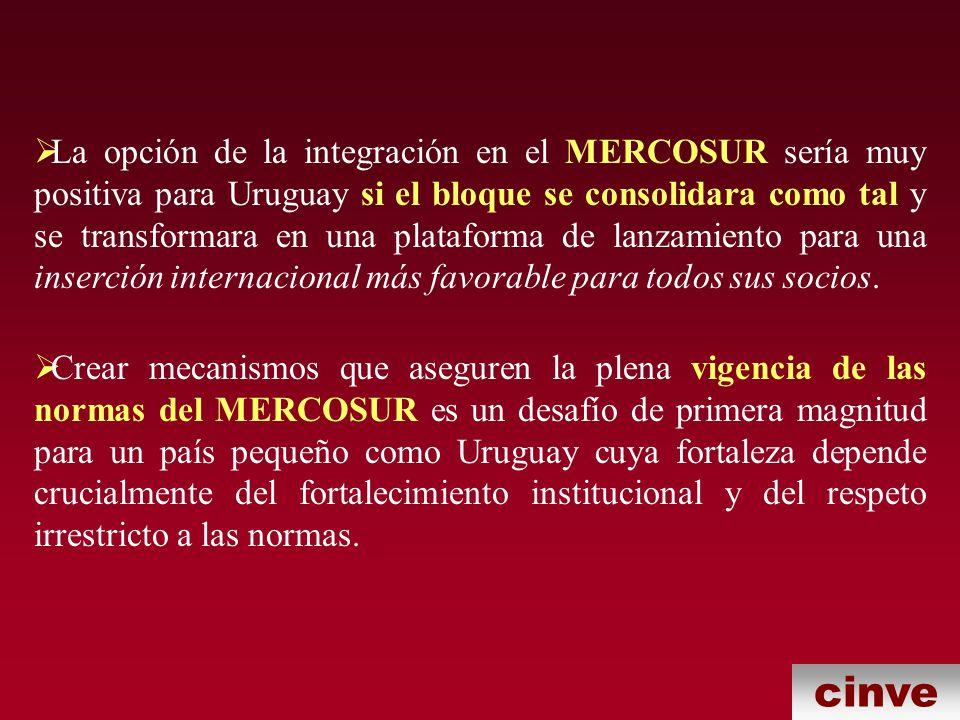 La opción de la integración en el MERCOSUR sería muy positiva para Uruguay si el bloque se consolidara como tal y se transformara en una plataforma de lanzamiento para una inserción internacional más favorable para todos sus socios.