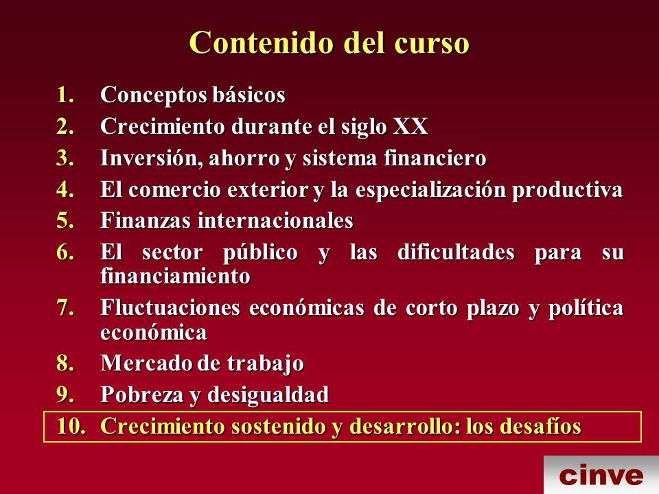 Contenido del curso Conceptos básicos Crecimiento durante el siglo XX