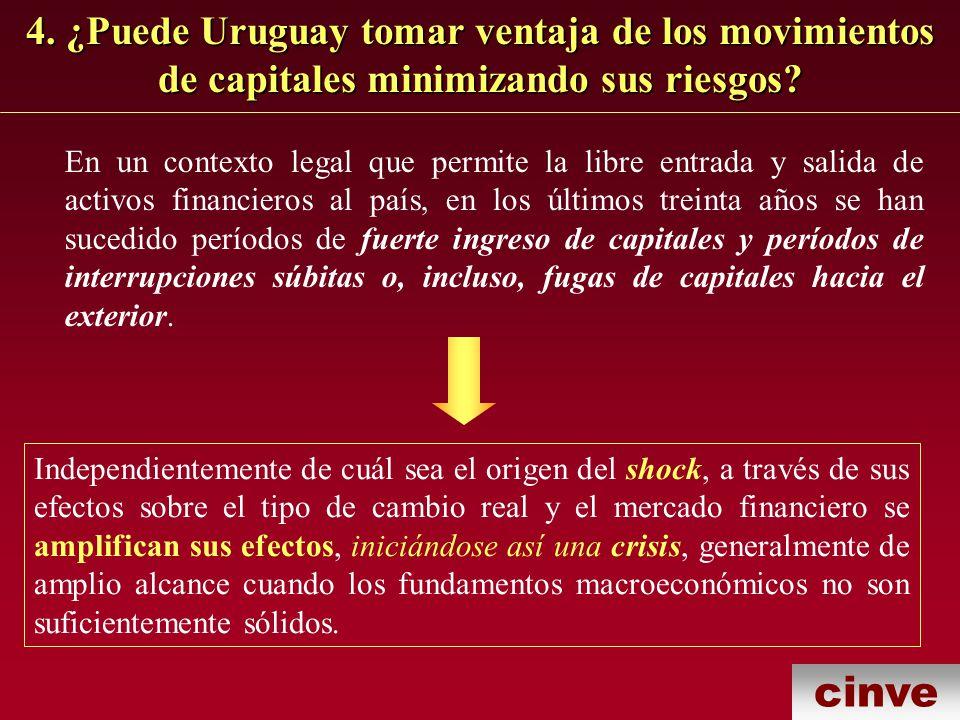 4. ¿Puede Uruguay tomar ventaja de los movimientos de capitales minimizando sus riesgos