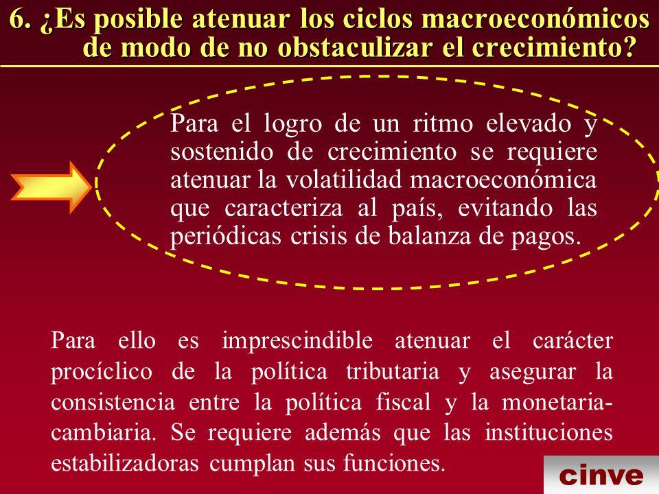 6. ¿Es posible atenuar los ciclos macroeconómicos de modo de no obstaculizar el crecimiento