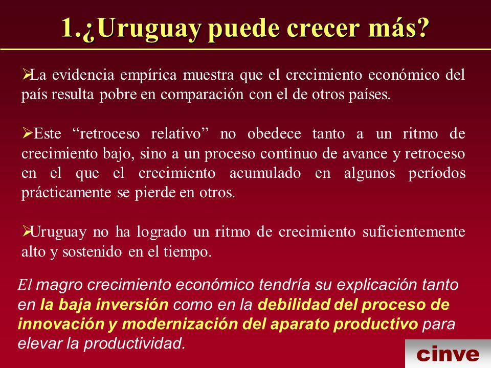 1.¿Uruguay puede crecer más