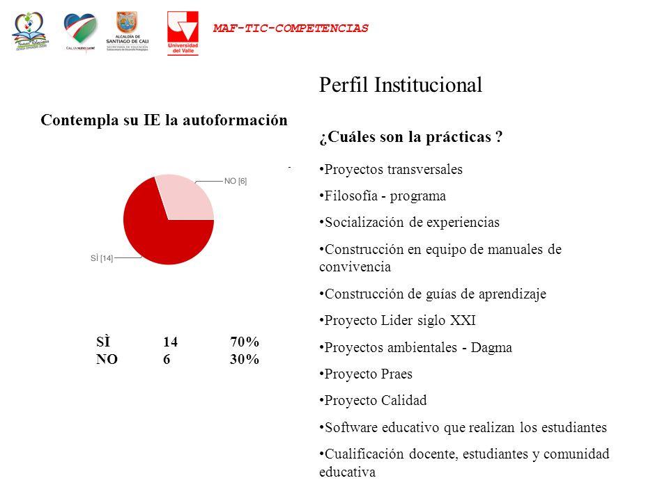 Perfil Institucional Contempla su IE la autoformación