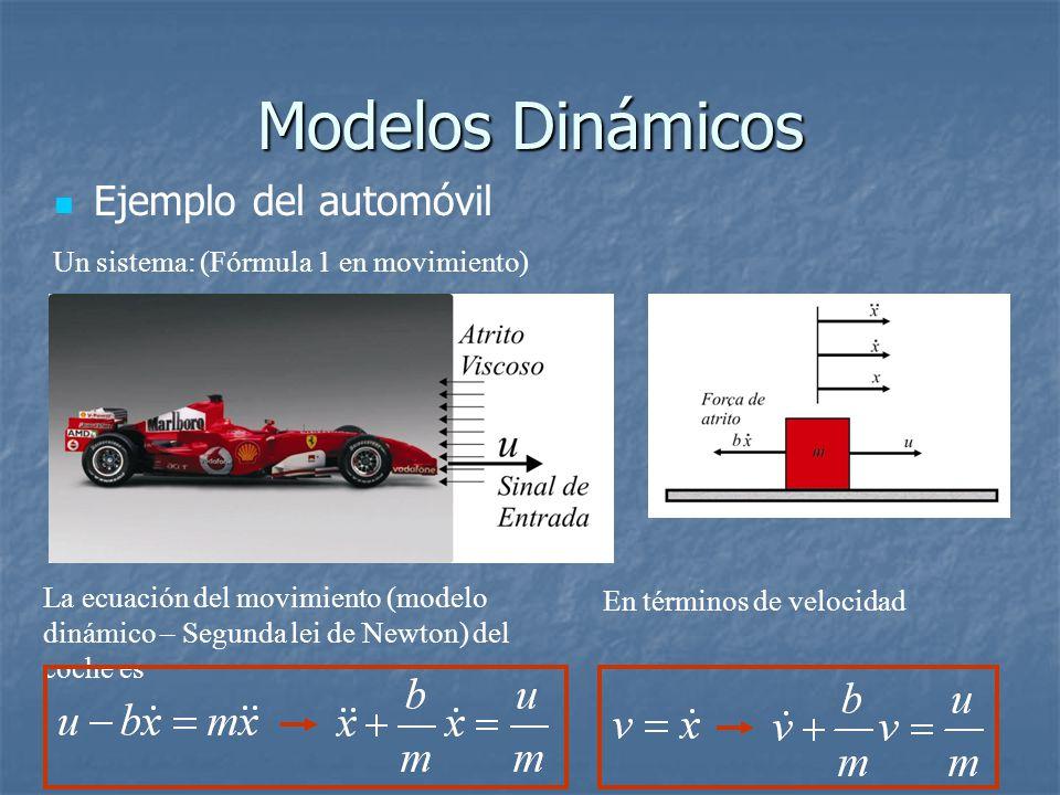Modelos Dinámicos Ejemplo del automóvil