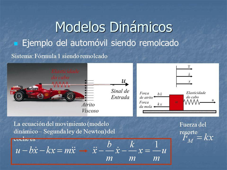 Modelos Dinámicos Ejemplo del automóvil siendo remolcado