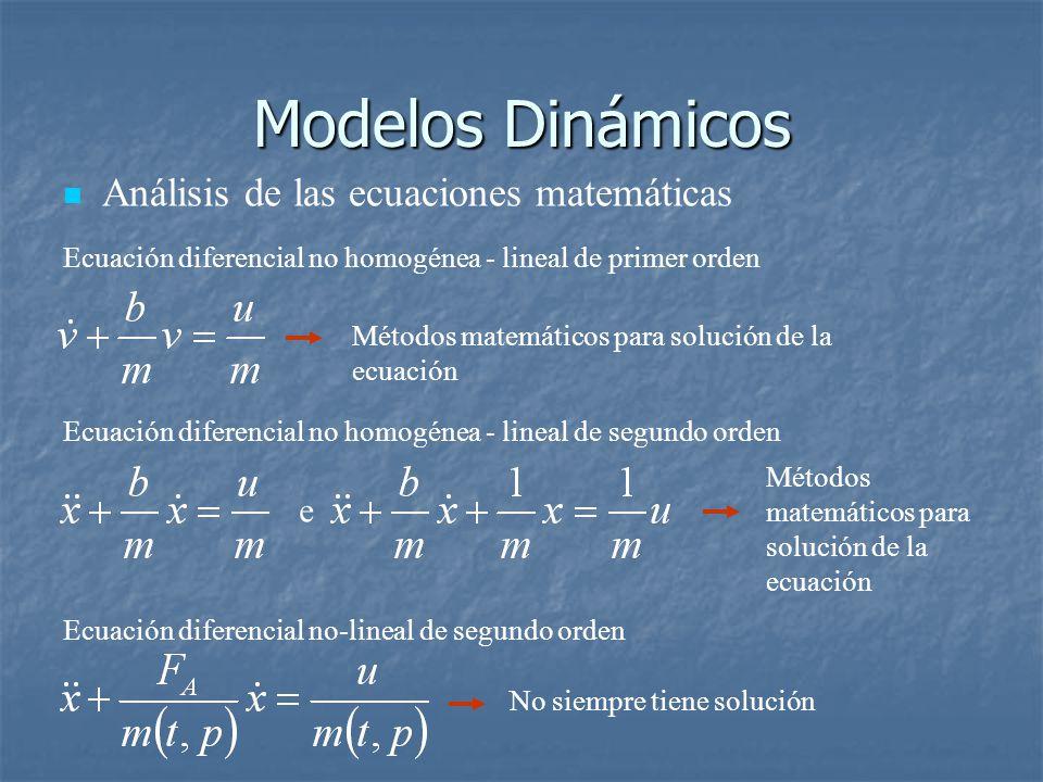 Modelos Dinámicos Análisis de las ecuaciones matemáticas e
