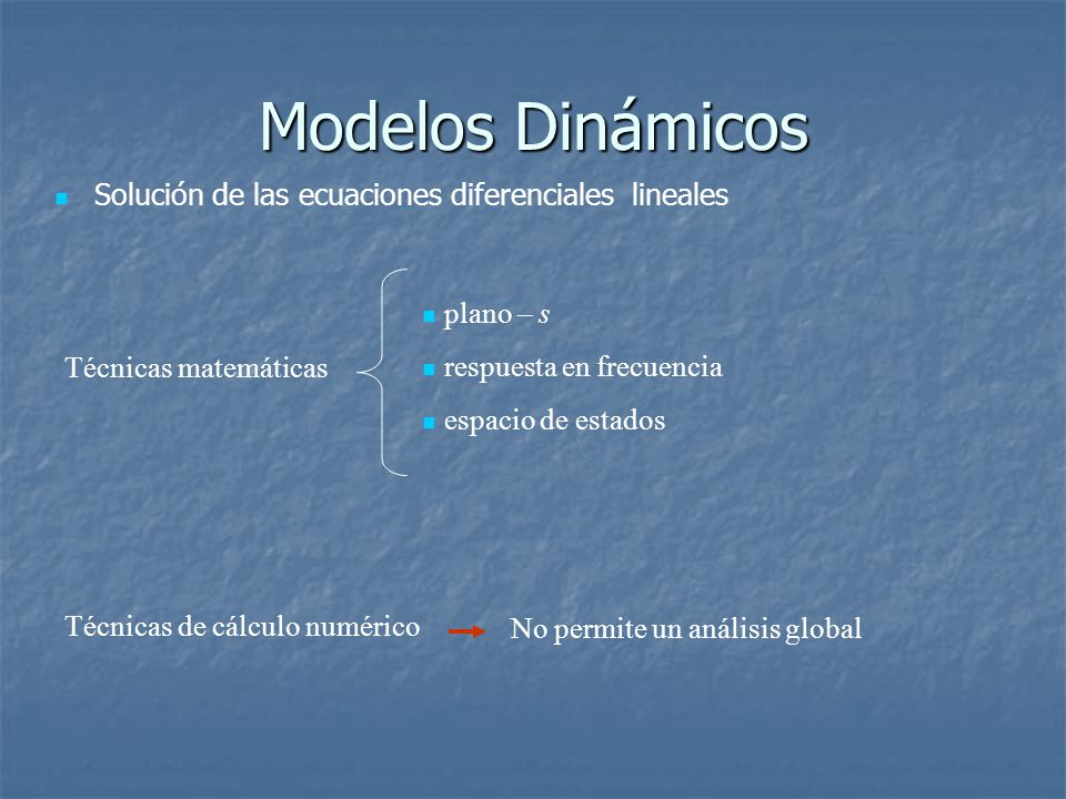 Modelos Dinámicos Solución de las ecuaciones diferenciales lineales