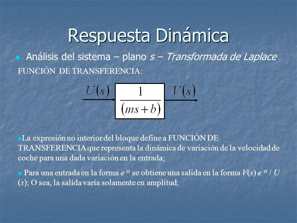 Respuesta Dinámica Análisis del sistema – plano s – Transformada de Laplace. FUNCIÓN DE TRANSFERENCIA: