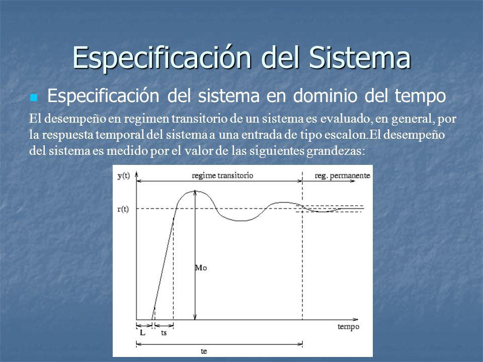 Especificación del Sistema