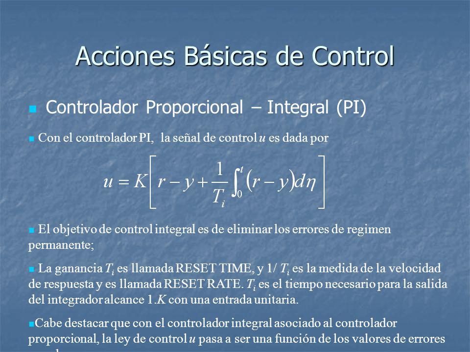 Acciones Básicas de Control