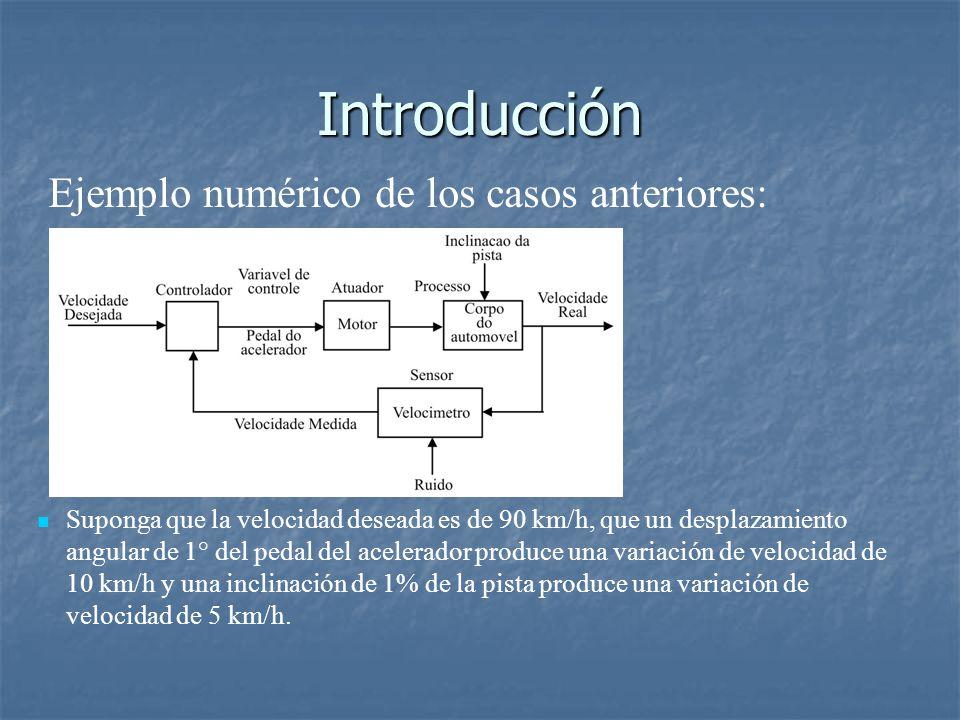 Introducción Ejemplo numérico de los casos anteriores: