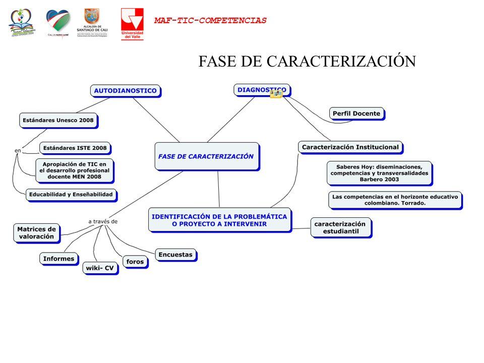 FASE DE CARACTERIZACIÓN