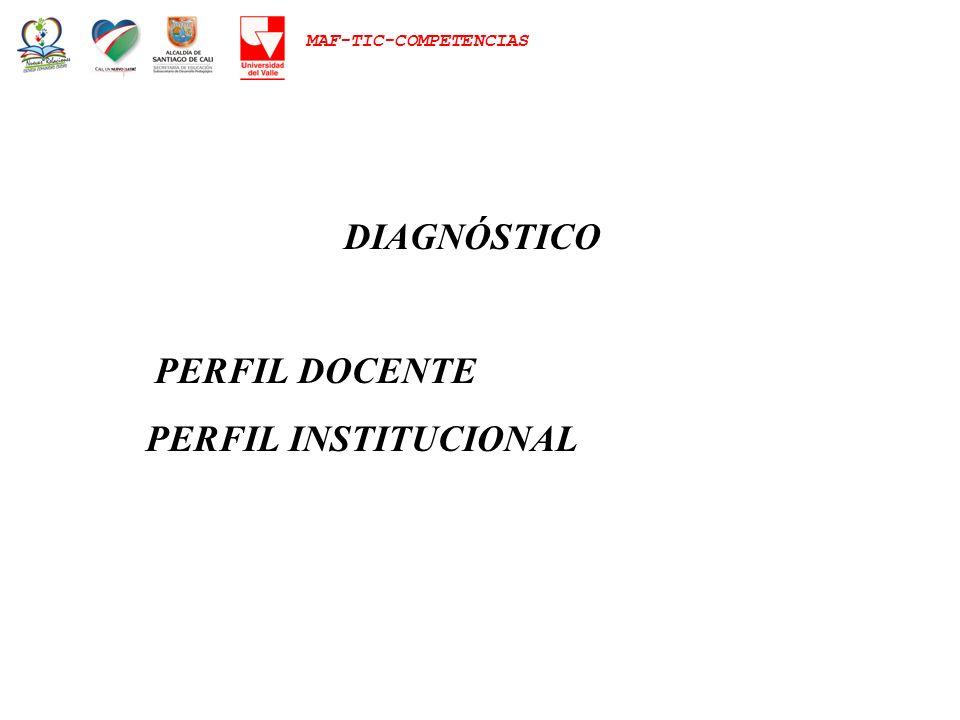 DIAGNÓSTICO PERFIL DOCENTE PERFIL INSTITUCIONAL