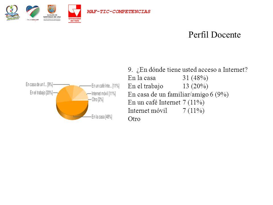 Perfil Docente 9. ¿En dónde tiene usted acceso a Internet