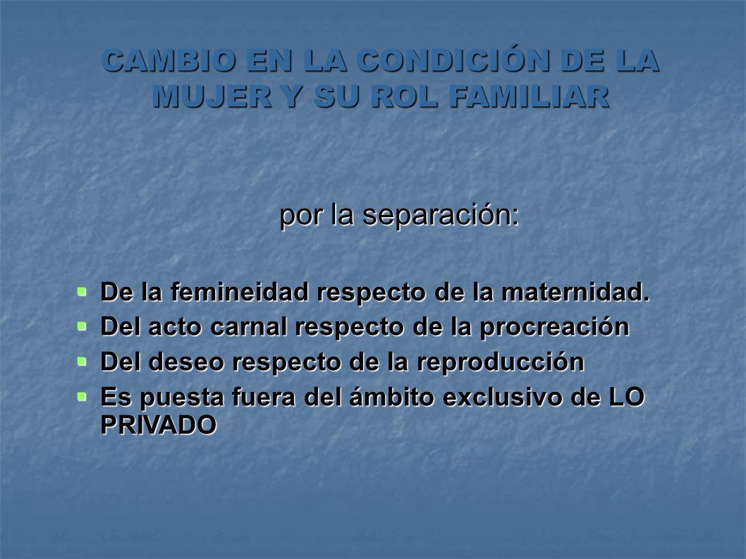 CAMBIO EN LA CONDICIÓN DE LA MUJER Y SU ROL FAMILIAR