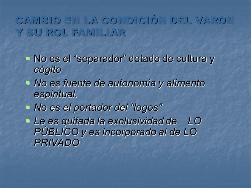 CAMBIO EN LA CONDICIÓN DEL VARON Y SU ROL FAMILIAR