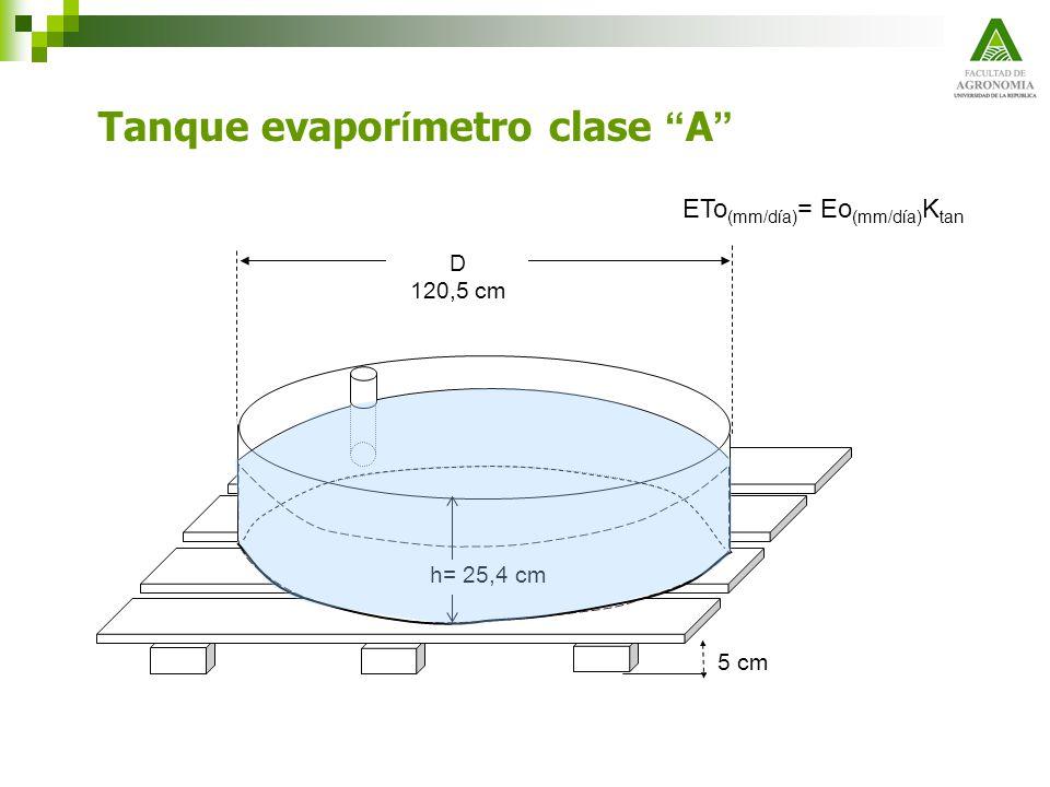 Tanque evaporímetro clase A
