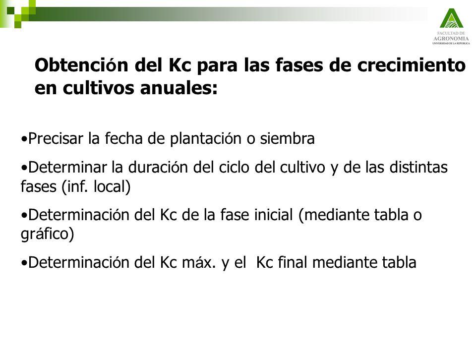 Obtención del Kc para las fases de crecimiento en cultivos anuales: