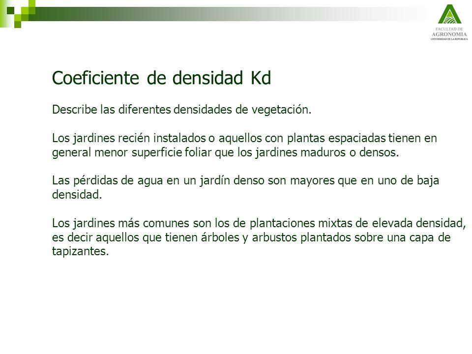 Coeficiente de densidad Kd Describe las diferentes densidades de vegetación.