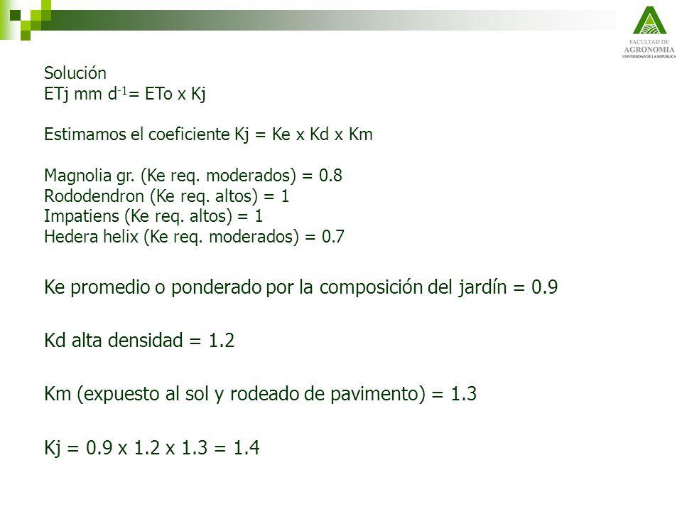Ke promedio o ponderado por la composición del jardín = 0.9