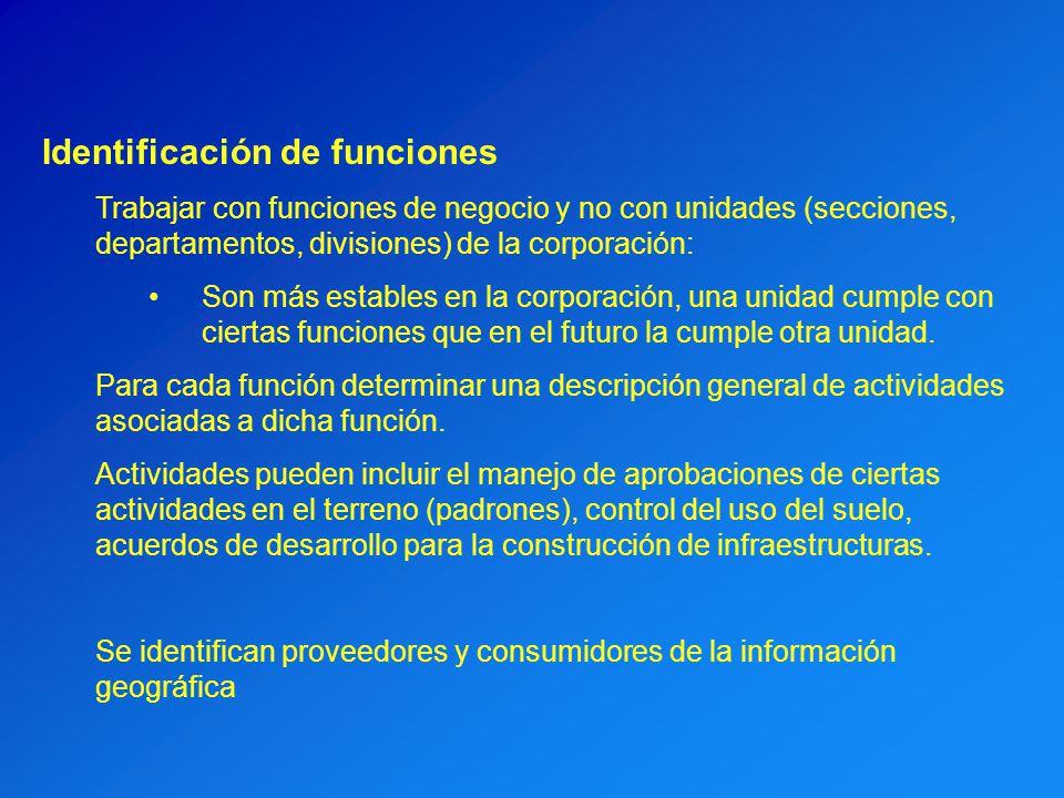Identificación de funciones
