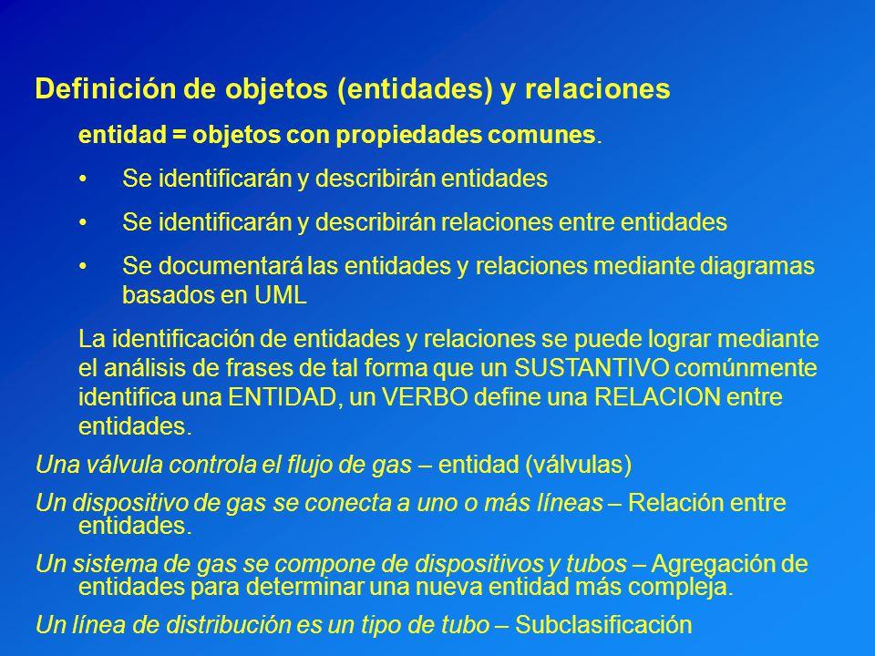Definición de objetos (entidades) y relaciones