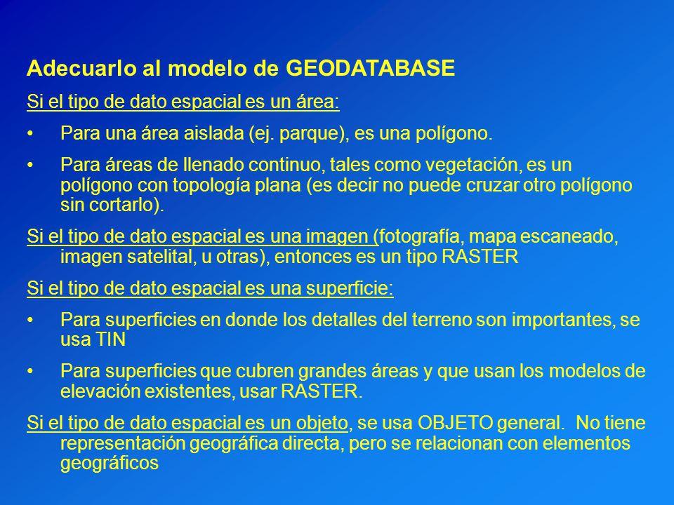 Adecuarlo al modelo de GEODATABASE