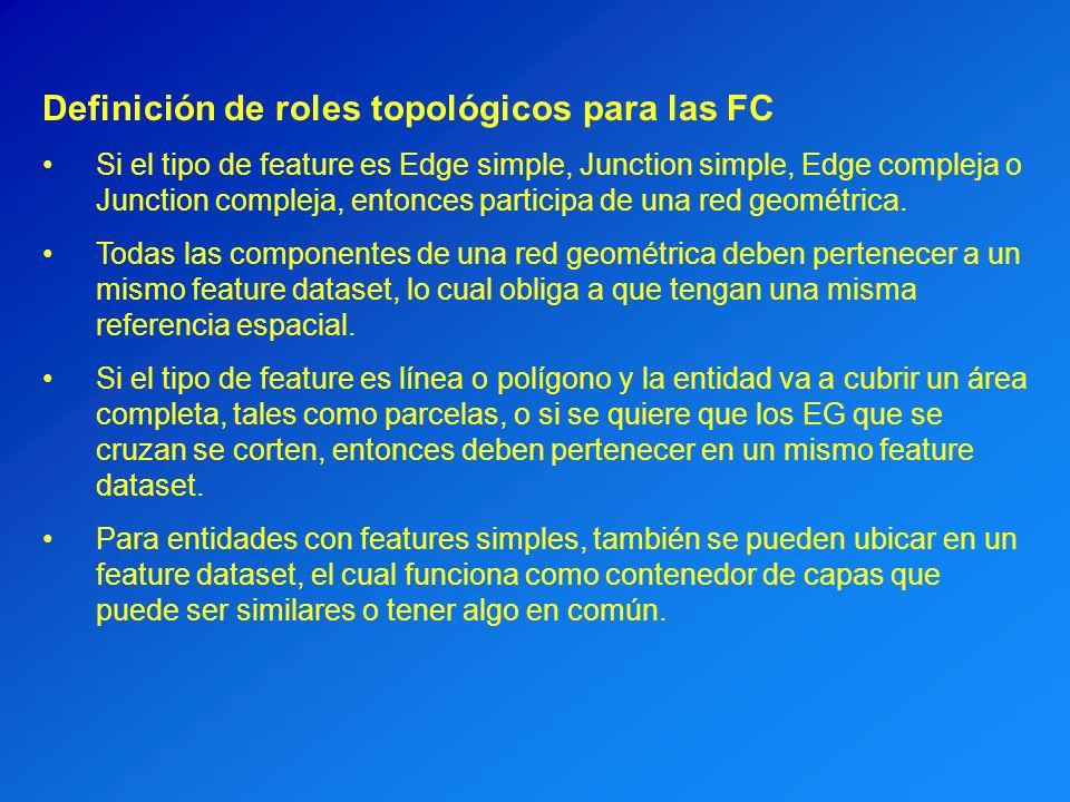 Definición de roles topológicos para las FC