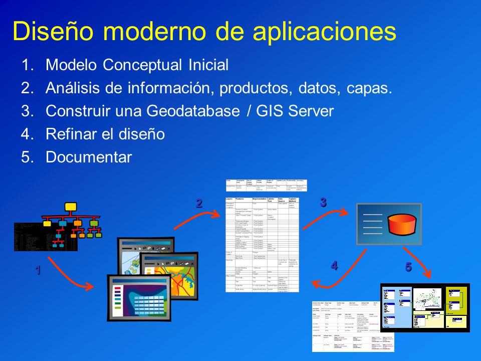 Diseño moderno de aplicaciones