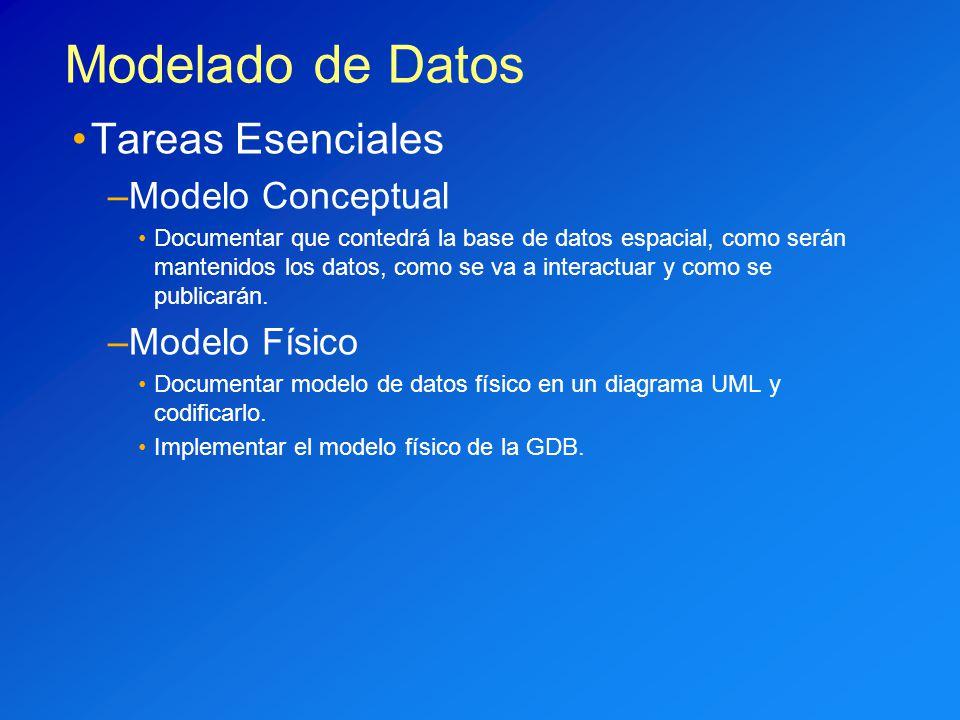 Modelado de Datos Tareas Esenciales Modelo Conceptual Modelo Físico