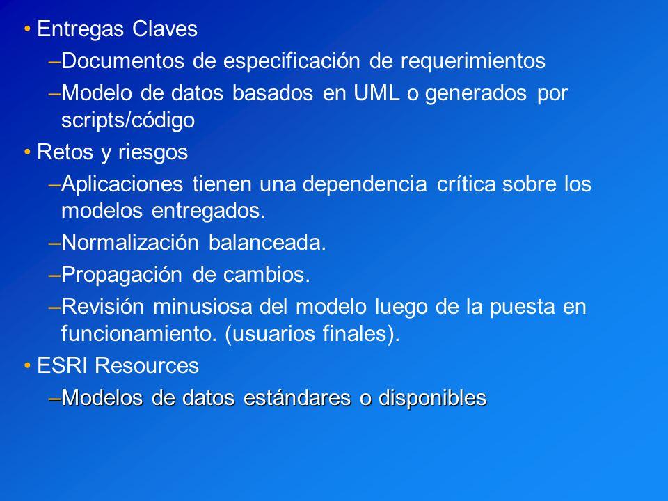 Entregas Claves Documentos de especificación de requerimientos. Modelo de datos basados en UML o generados por scripts/código.