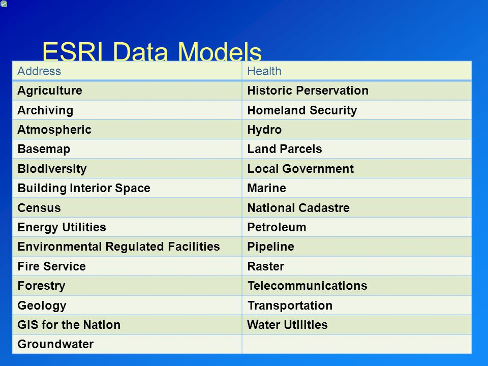 ESRI Data Models Address Health Agriculture Historic Perservation