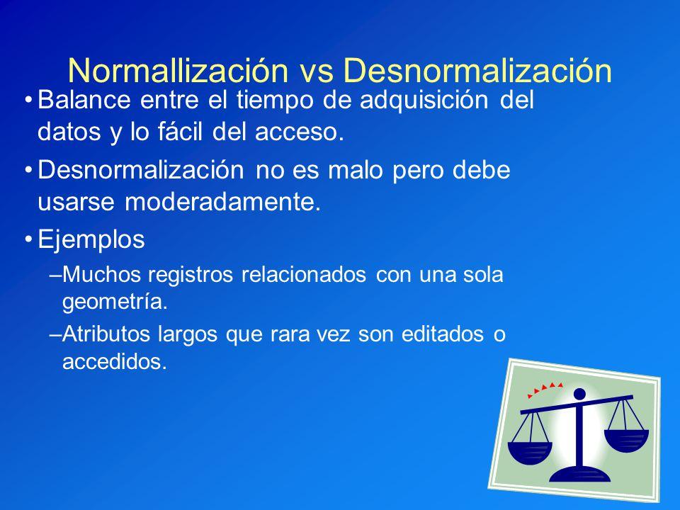 Normallización vs Desnormalización