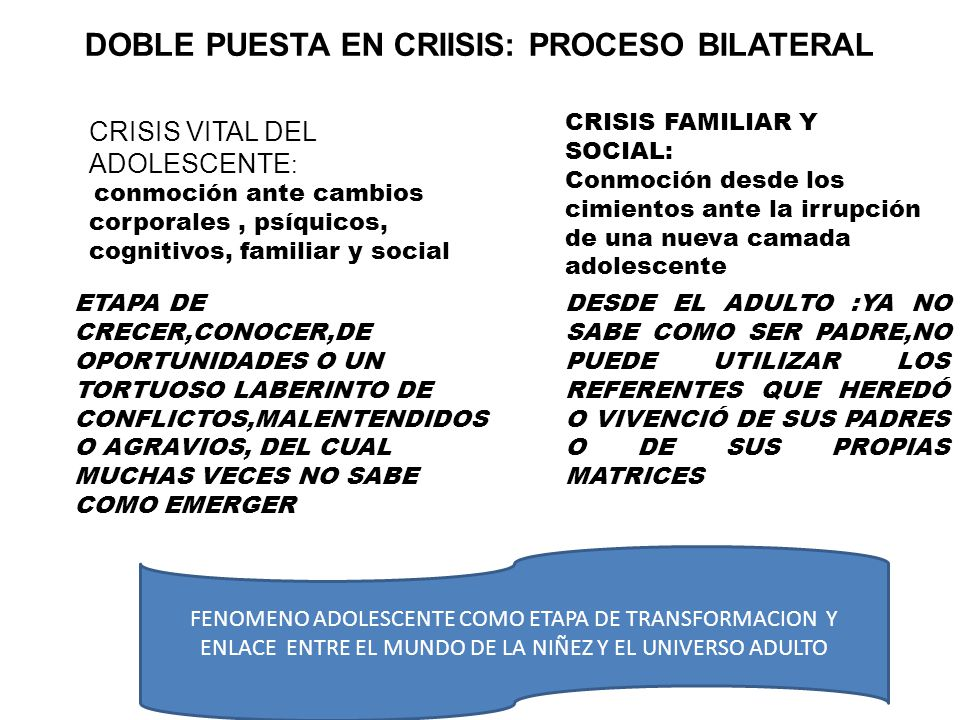 DOBLE PUESTA EN CRIISIS: PROCESO BILATERAL
