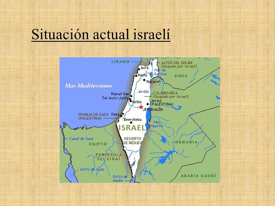 Situación actual israelí