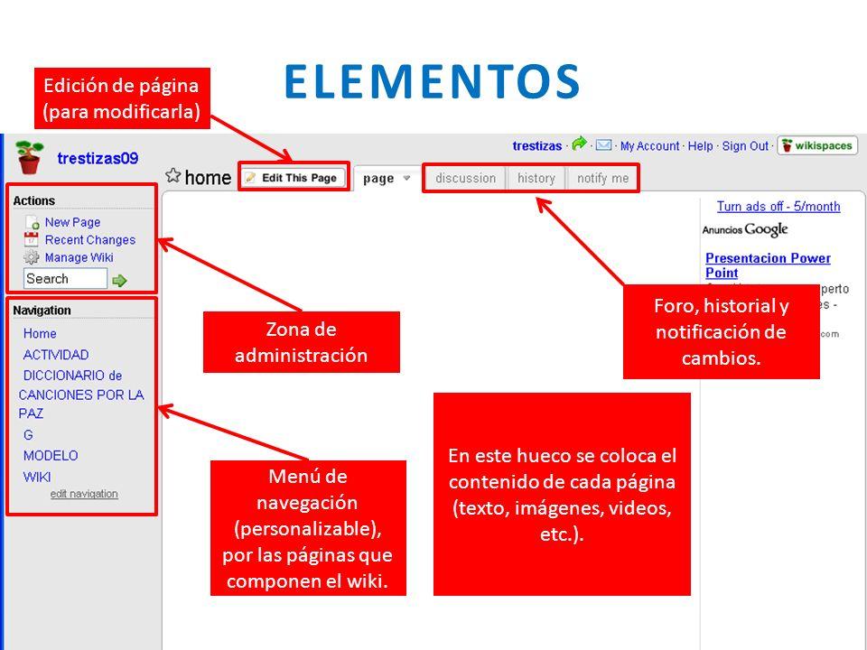 ELEMENTOS Edición de página (para modificarla)