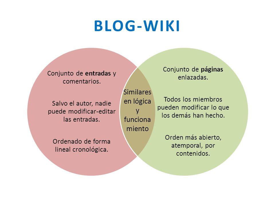 BLOG-WIKI Similares en lógica y funcionamiento