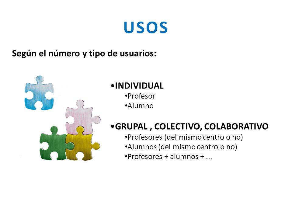 USOS Según el número y tipo de usuarios: INDIVIDUAL