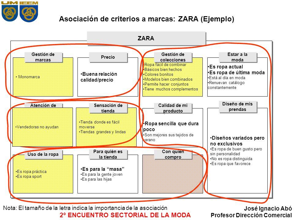 Asociación de criterios a marcas: ZARA (Ejemplo)