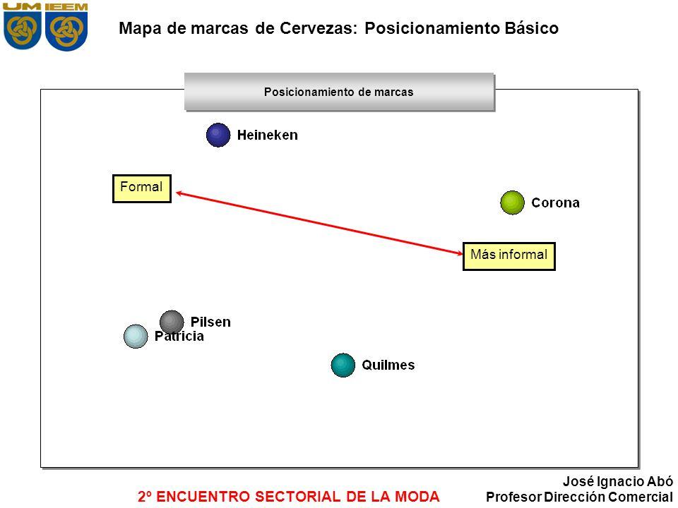 Mapa de marcas de Cervezas: Posicionamiento Básico