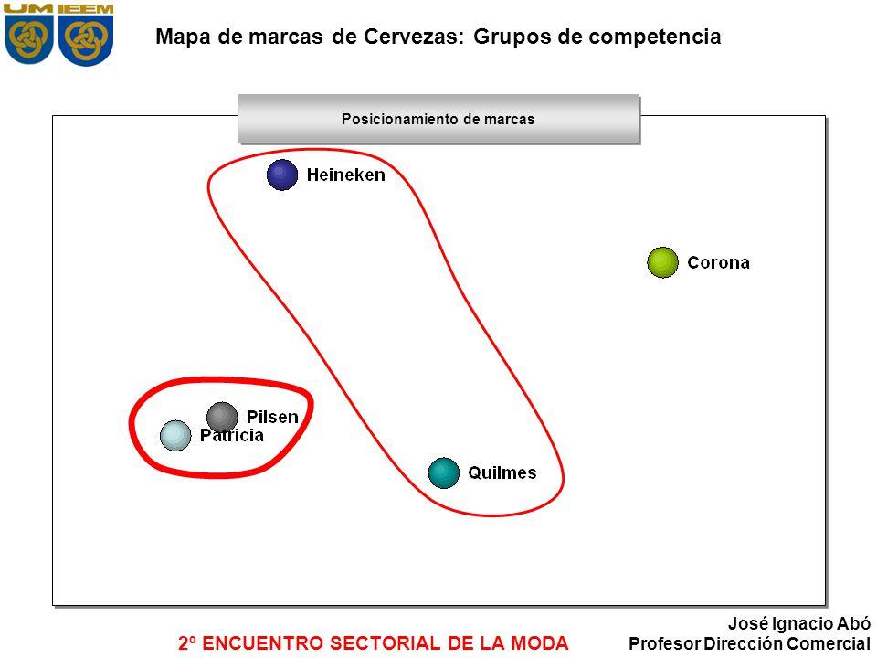 Mapa de marcas de Cervezas: Grupos de competencia