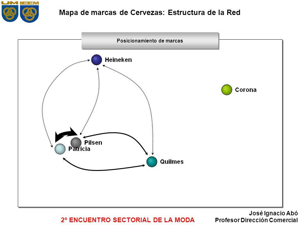 Mapa de marcas de Cervezas: Estructura de la Red